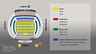 VIP Football tickets