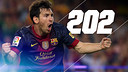 Messi 202