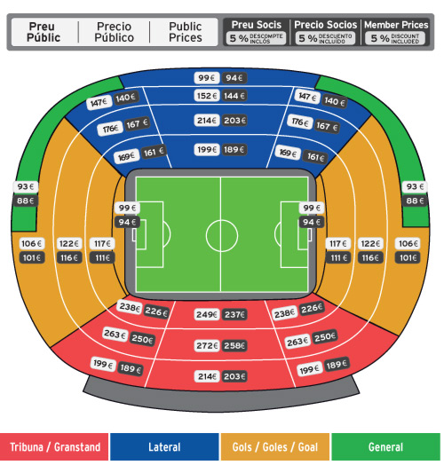 Preus - precios - Prices Barça - Manchester city