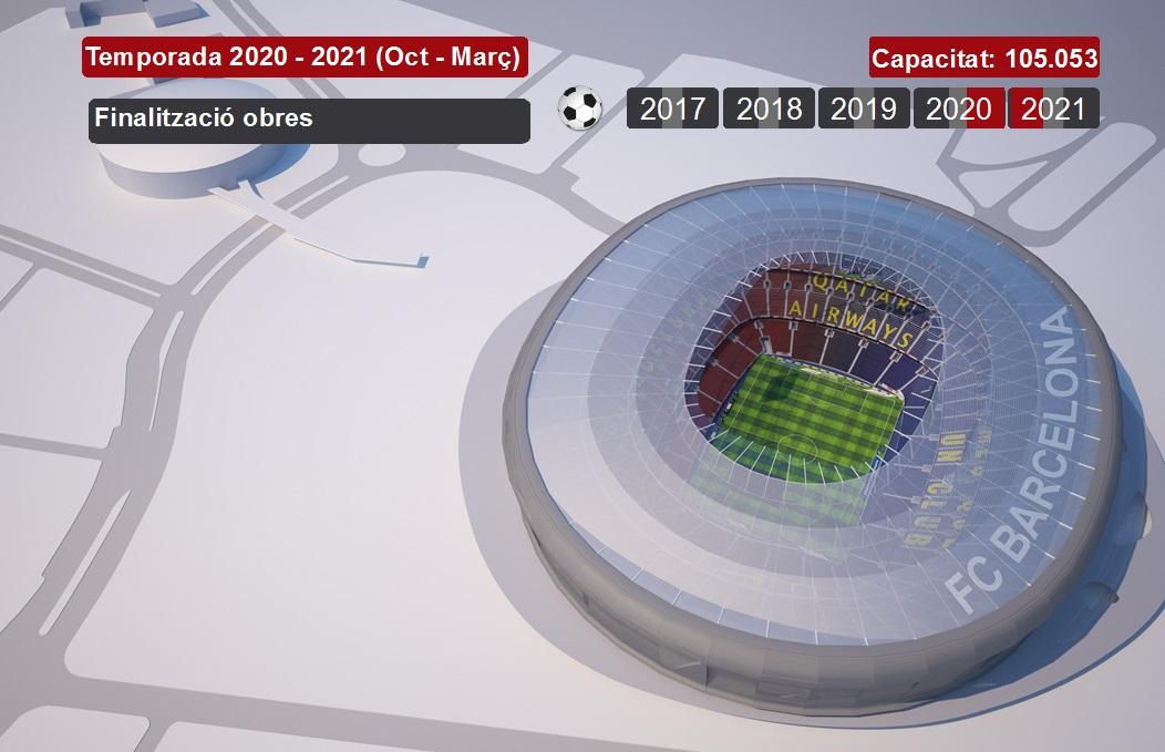 Spécial Messi et FCBarcelone (Part 2) - Page 6 Camp_Nou_2021.v1391436634