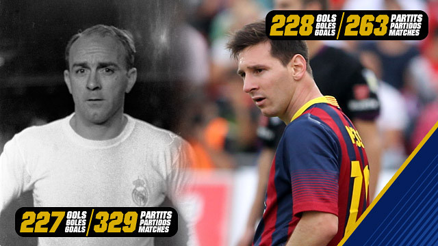 Messi, with 228 goals, surpasses Di Stéfano