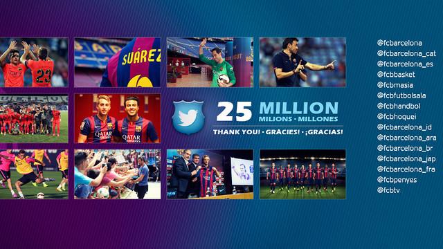 El FC Barcelona supera los 25 millones de seguidores en Twitter y marca un nuevo récord