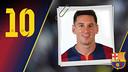 Potret Lionel Andrés Messi. Nomor punggung 10