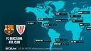 FC Barcelona v Athletic Club Bilbao