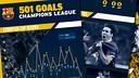 Design dari infografik 501 gol Barça