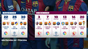 Calendar of the matches until the end of the year / SÓNIA ALMODÓVAR-FCB