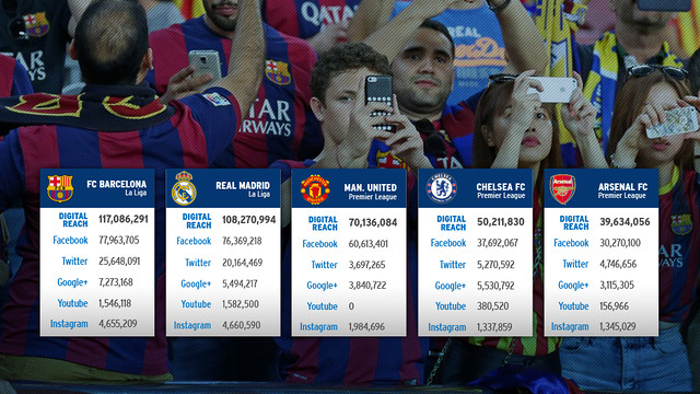 Fans Camp Nou