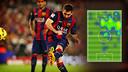 Carte de la zone d'influence de Leo Messi lors du match face à Séville / PHOOTOMONTAGE FCB