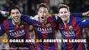 Three cheers for Suárez, Neymar and Messi! / FCB