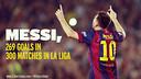 Messi mengangkat kedua tanganya
