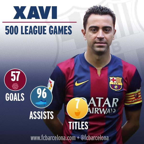 Spécial Messi et FCBarcelone (Part 2) - Page 13 Xavi_500.v1429978223.v1431942360