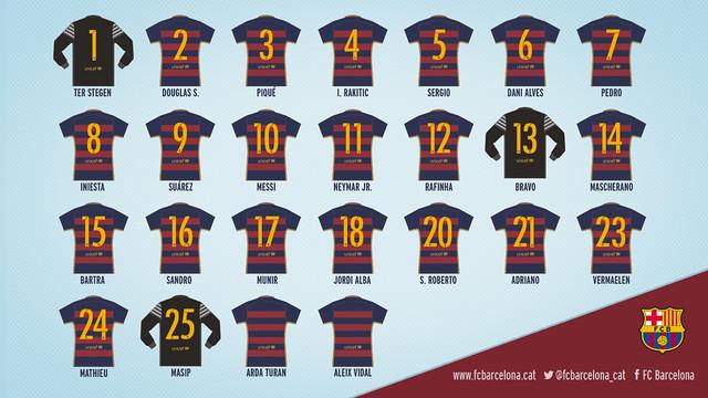 Les numéros des maillots des joueurs du FC Barcelone pour 2015/2016
