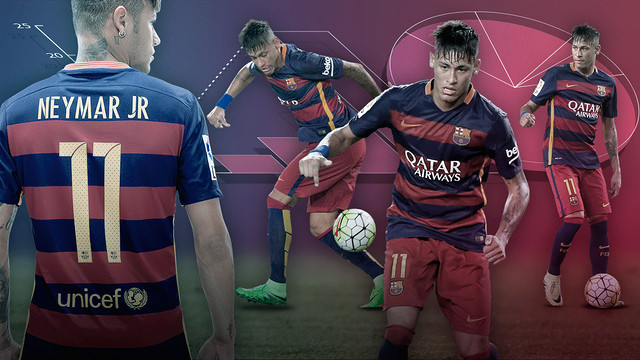 Four different charts provide valuable insight into Neymar's magic / FCB