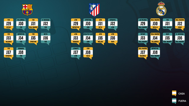 Calendario Del Barca.El Calendario Del Barca El Atletico Y El Real Madrid En La Recta