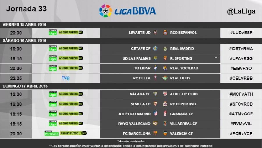 El horario del FC Barcelona - Valencia