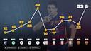 Luis Suárez ha destacado por su capacidad goleadora en todos los clubes en los que ha militado / FOTOMONTAJE-FCB