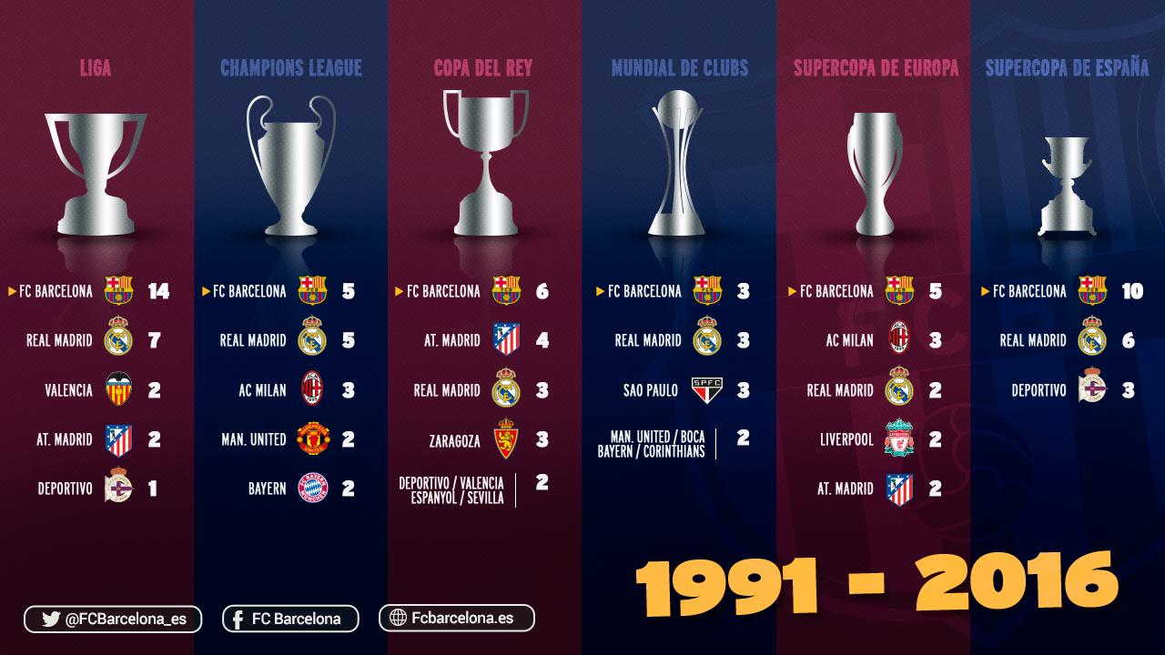 Сколько получил реал за победу в лиге чемпионов 2018
